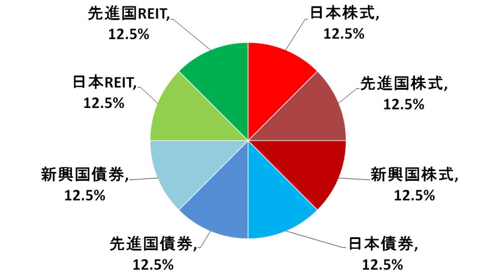 emaxis%e3%83%90%e3%83%a9%e3%83%b3%e3%82%b9%e3%82%aa%e3%83%bc%e3%83%97%e3%83%b3