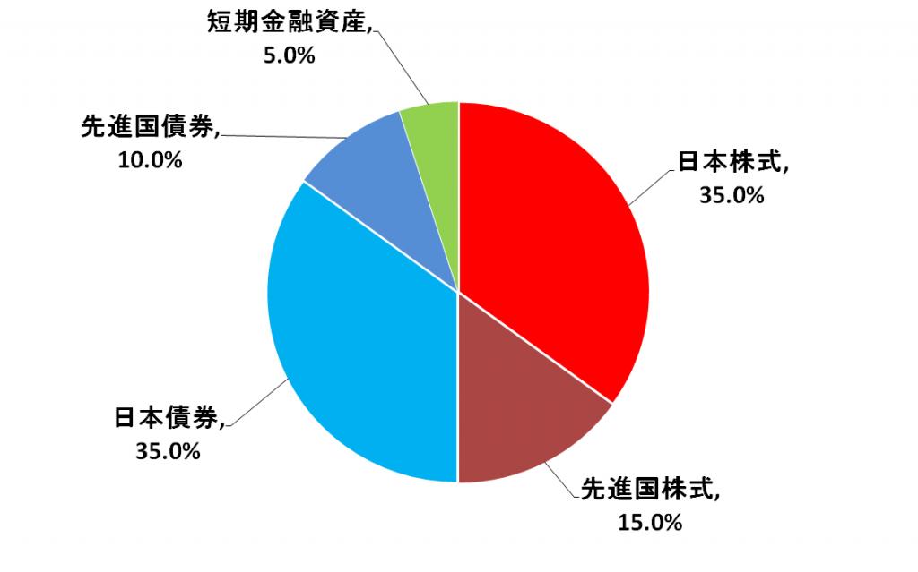 %e4%b8%89%e4%ba%95%e4%bd%8f%e5%8f%8bdc