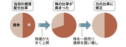 %e3%83%aa%e3%83%90%e3%83%a9%e3%83%b3%e3%82%b9