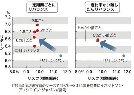 %e3%83%aa%e3%83%90%e3%83%a9%e3%83%b3%e3%82%b93